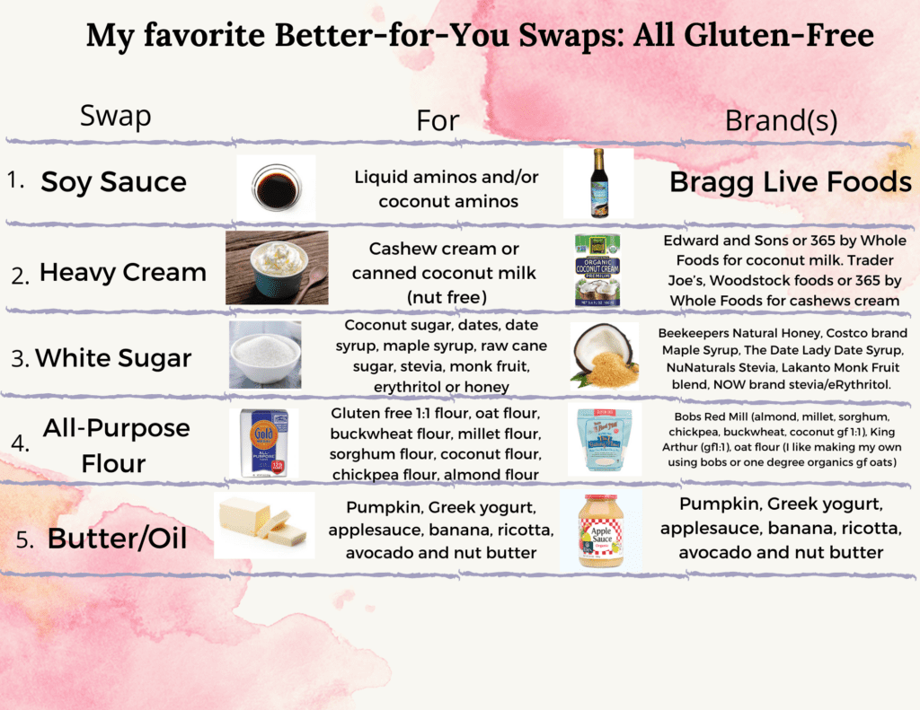 5 Healthy Gluten-Free Swaps